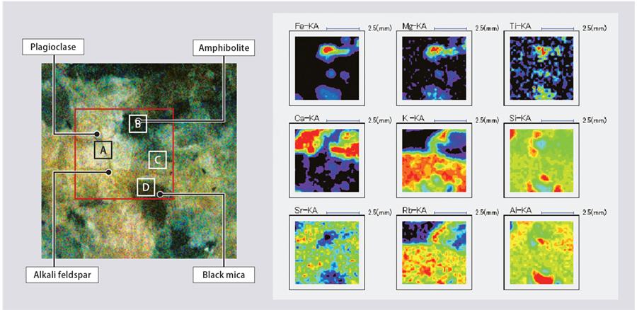 Point /mapping analysis of rock using Rigaku Primus IV WDXRF